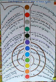 12 Chakra System - Chakra Affirmation Poster Me.. You.. Us... Nature, Human, Brain, Psychology, Mind - Body - Soul, What works how and Why? Such are some of the questions and ...