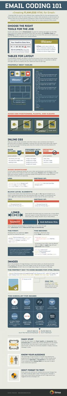 Email Coding 101 - Useful infographic job aid describing how to use HTML to create and improve email newsletters.