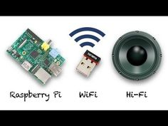 Raspberry Pi WiFi Radio  -uses Pandora - would need proxy for Canada, but theoretically not an issue.