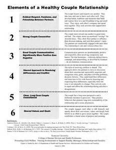 Worksheet Domestic Violence Worksheets domestic violence worksheets and tags on pinterest boundary worksheets