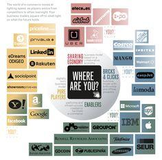 4 tipos de negocios online #infografia  Ideas Negocios Online para www.masymejor.com