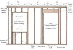 Framing a Door - Learn the basics of door framing and pre-hung door installation. Also, learn how to frame a rough opening for a typical residential door.