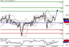 GBP/USD INTRADAY: INTRADAY SUPPORT AROUND 1.6015  Pivot: 1.6015.    Most Likely Scenario: LONG positions @ 1.6025 with 1.6065 & 1.608 as next targets.    Alternative scenario: The downside penetration of 1.6015 will call for 1.5985 & 1.597.    Comment: the RSI is mixed to bullish.      http://tradergroupsignal.com/