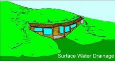 Waterproofing an underground home.  Good info.