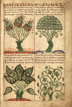 Trees symbolizing the Beatitudes. Liber Floridus, Ghent, fol. 140