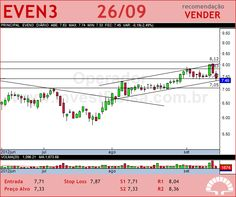EVEN - EVEN3 - 26/09/2012 #EVEN3 #analises #bovespa