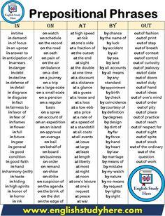 Prepositional Phrases - English Study Here English Prepositions, English Idioms, English Phrases, Learn English Words, English Study, English Lessons, English Vinglish, Korean English, French Lessons