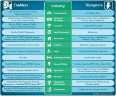 cloud-chart1 disrupted-disrupters