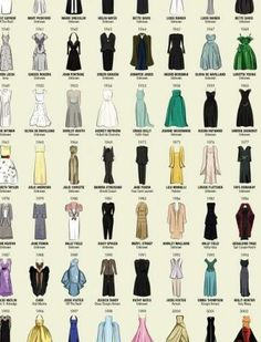 ALL of the dresses won by Oscar winners!