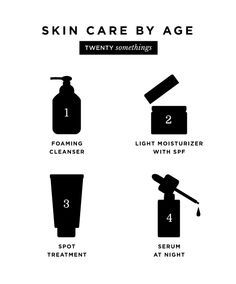 If you're in your 20s, The Right Skin Care for Every Age