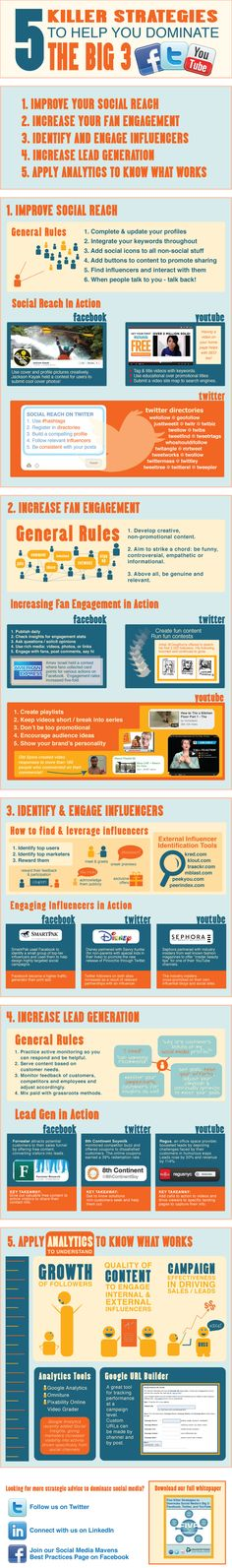 5 killer strategies to help you dominate FaceBook, Twitter y YouTube #infographic