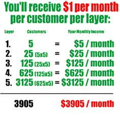 Try GDI for Free!-7 DAYS FREE TRIAL The only business of this type that PayPal accepts. | CASHONLINE