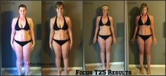 T25: Alpha, beta and gamma phases.  Before/after. Team beachbody.  T25 transformation.