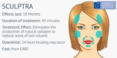 Replace lost volume and enhance facial features with Sculptra