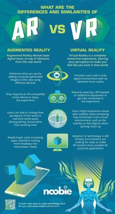 AR vs VR – – Virtual Reality – Augmented Reality – Infographics – – Trends Pins Home Virtual Reality Education, Augmented Virtual Reality, Virtual Reality Glasses, Virtual Reality Headset, Reality Apps, Art Education, Technology World, Futuristic Technology, Computer Technology