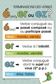 é-er-ez- conjugating french verbs French Verbs, French Grammar, French Tenses, Teaching French, How To Speak French, Learn French, French Flashcards, Material Didático, Teaching