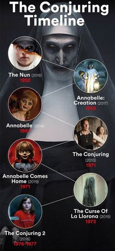 Best Horror Movies List, Scary Movie List, Scary Movies To Watch, Netflix Movie List, Netflix Movies To Watch, Movie To Watch List, Disney Movies To Watch, Classic Horror Movies, Netflix Horror