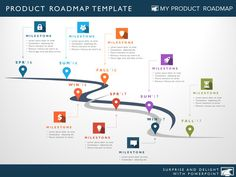 Eight Phase Software Planning Timeline Roadmap Powerpoint Diagram