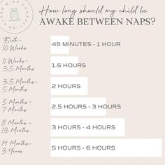 How long should my child be awake between naps? Baby Sleep Schedule, Toddler Schedule, Toddler Sleep, Kids Sleep, 5 Month Old Schedule, Baby Wise, Work From Home Moms, New Baby Products, Children