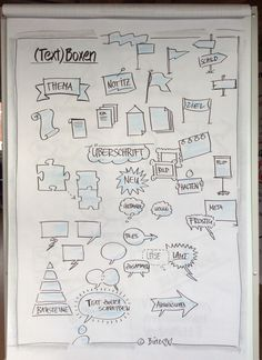 "Fotoprotokoll ""Workshop Sketchnoting und Visualisieren"" HfT Stuttgart › Bütefisch Marketing und Kommunikation"