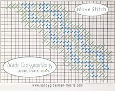 Gone Fishing – Sandy Grossman-Morris Designs