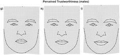 「信頼される顔」と「信頼されない顔」の違いは|WIRED.jp