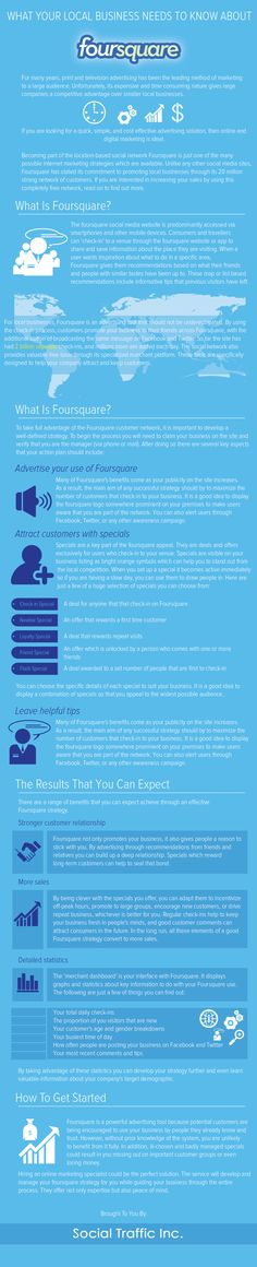 Foursquare Infographic - An Infographic from Social Traffic Inc.