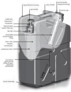 cutaway lifesaver jerrycan