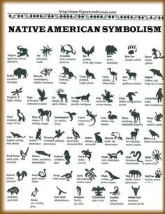 All throughout human history, man has been using animals as a subject matter on their art craft. Through time, animal symbols and pictures have appeared on caves, ornaments, paintings, and sculptures. Different cultures regarded animal symbols with different meanings. http://bit.ly/13YkD1y