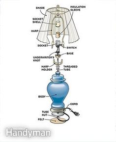 How To Measure Lamp Shade Adorable How To Calculate The Correct Lamp Shade Size Based On The Size Of Decorating Design