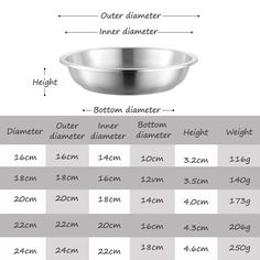 LLDDP Serving Trays Mixing Bowl/Plate Set Premium 5-Piece Stainless Steel - Large Mixing Serving Bowls - Easy to Clean, Flat Stable Base - Metal Bowls to Mix Kitchen Ingredients, Cooking, Baking andamp; Pre ... (This is an affiliate link) #mixingbowls