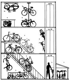 Transportation Alternatives TA Magazine Article Apartment Parking Solutions At Home With Your Bike