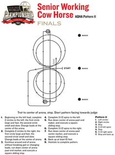 Here is the senior #WorkingCowHorse finals pattern for the 2014 #AQHAWorldShow.