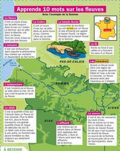 Fiche exposés : Apprends 10 mots sur les fleuves: