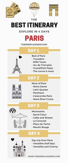 Paris itinerary with amazing things to do in Paris in 4 days. Get a Paris itinerary map with first time visitor travel guide and tips. Check off bucket list ideas and dream vacations for Europe's most visited city – Paris. Places to visit in Paris include Paris Travel Guide, Europe Travel Tips, Travel List, European Travel, Travel Guides, Travel Destinations, Traveling Tips, Expedia Travel, Travel Hacks