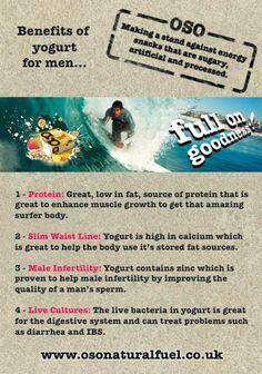 The benefits of yogurt for men!
