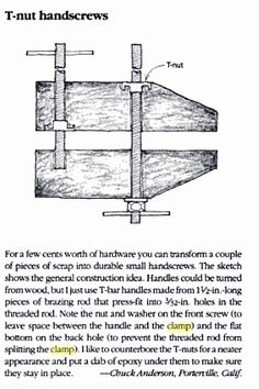 T-nut handscrews. Source: Fine Woodworking on More Proven Shop Tips: Selections from Methods of Work