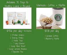 Get back on track with Arbonne\'s 30 Days to Healthy Living!   www.sararasmussen...