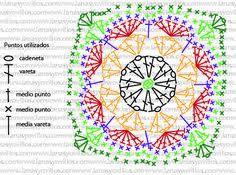 Transcendent Crochet a Solid Granny Square Ideas. Inconceivable Crochet a Solid Granny Square Ideas. Granny Square Crochet Pattern, Crochet Diagram, Crochet Stitches Patterns, Crochet Chart, Crochet Motif, Diy Crochet, Crochet Squares, Grannies Crochet, Granny Squares