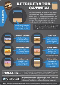 Big Dave's Refrigerator Oatmeal Breakfast Recipe Infographic | Quick & Easy overnight breakfast idea