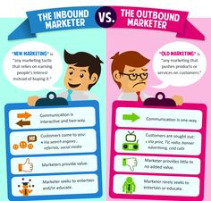 ¿Por qué no funciona mi estrategia en Internet? Haces #Inbound o #Outbound Marketing