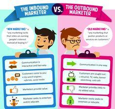 ¿Por qué no funciona mi estrategia en Internet? Haces #Inbound o #Outbound Marketing