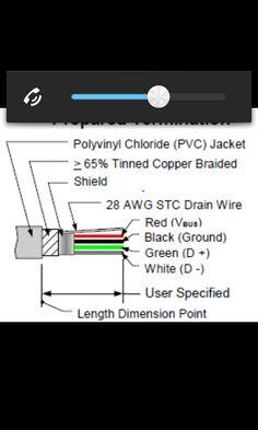 usb wire color code the four wires inside usb photos pinterest rh pinterest com