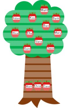 The Tree Pocket Chart is a decorative, innovative and sturdy pocket chart that is great for any subjects and activities. Classroom Attendance, Classroom Tree, Attendance Chart, Classroom Decor, Sentence Building, Sequence Of Events, Interactive Learning, School Ideas, Brain