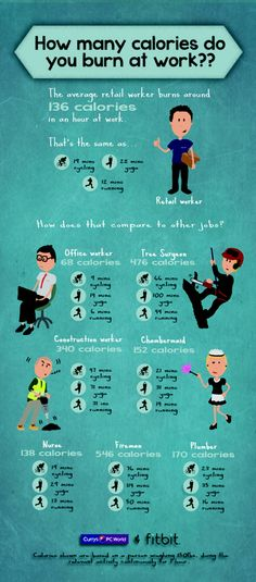 How many calories do you burn while at work?
