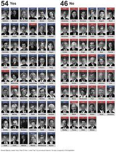 Vote On Gun Control Background checks save companies money