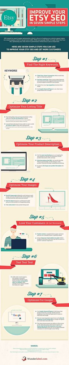 Improve your Etsy SEO #Infographic #Business #SEO