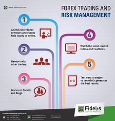 Cyprus forex brokers problems