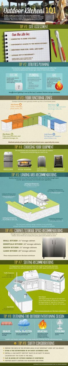 Outdoor Kitchens 101 - The perfect primer for planning an outdoor kitchen