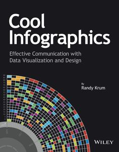 Cool Infographics. Great infographics site #infographics